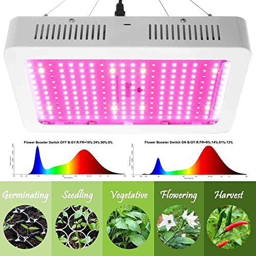 LED Grow Light, Upgraded 2000W Full Spectrum Led Lights Hanging Lamp for Greenhouse Hydroponic Indoor Plants Growing Vegetables and Flowers W Flower Booster Switch