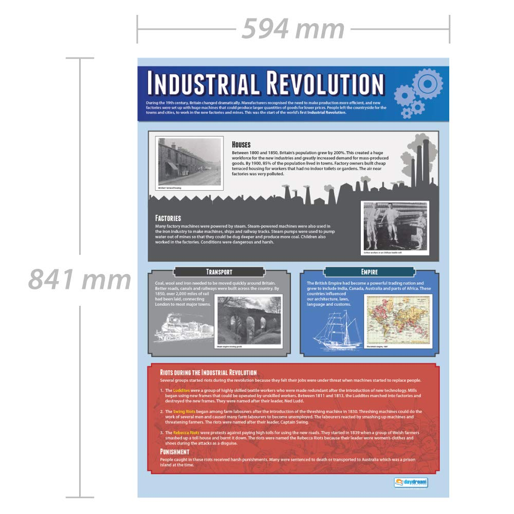The Industrial Revolution A1 History Posters Education Charts by Daydream Education | History Classroom Posters Gloss Paper Measuring 850mm x 594mm