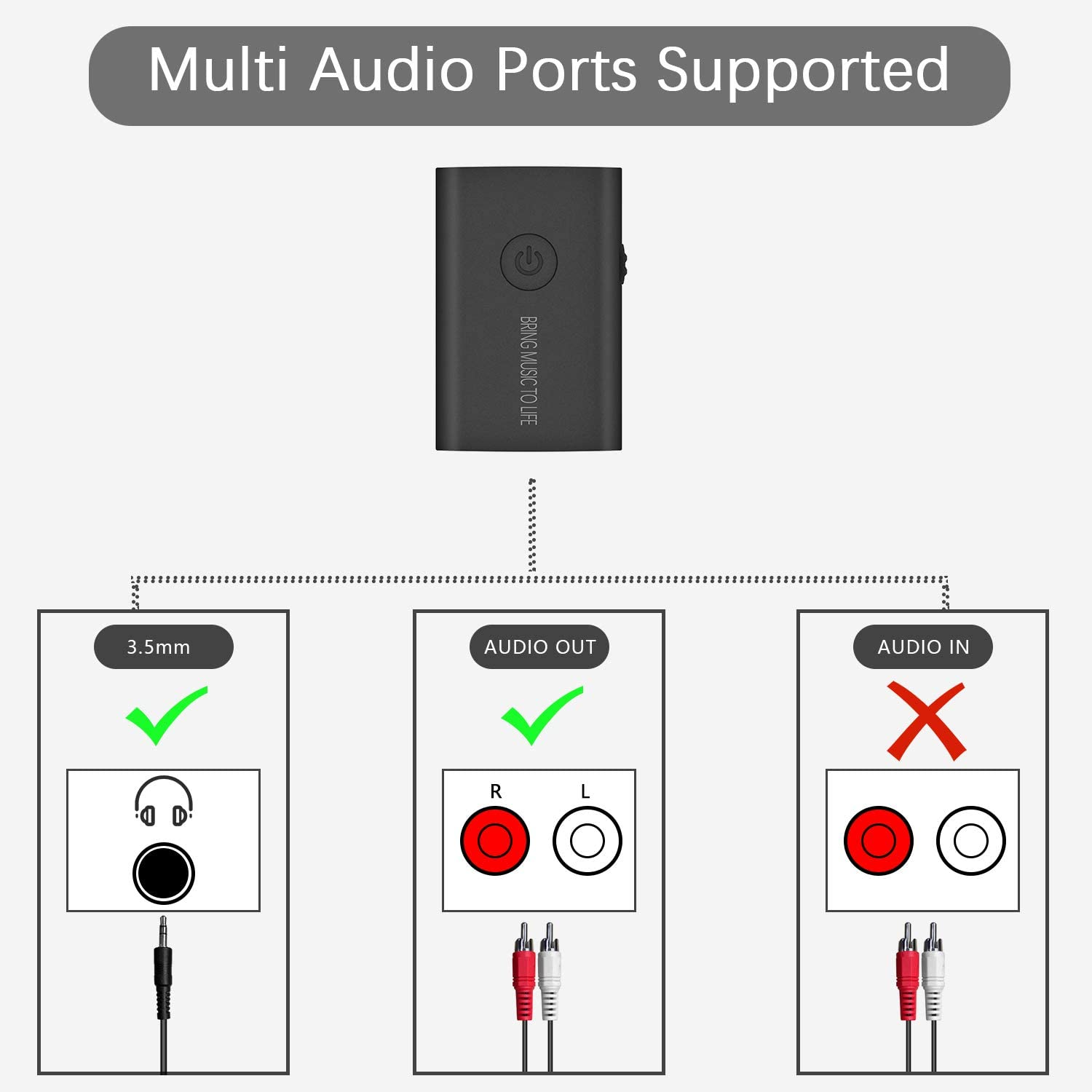 Giveet Wireless Headphones for TV Watching w// Bluetooth Transmitter No Audio Delay AUX 3.5mm Audio Out Support RCA Plug n Play High Volume Headset Ideal for Seniors /& Hearing Impaired
