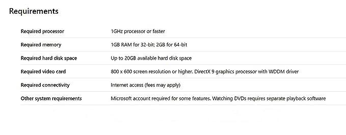 Microsoft Windows 10 Home 32 Bit System Builder OEM | PC Disc