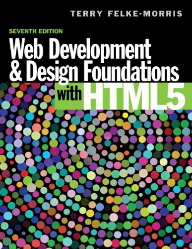 Web Development+Design... W/Access