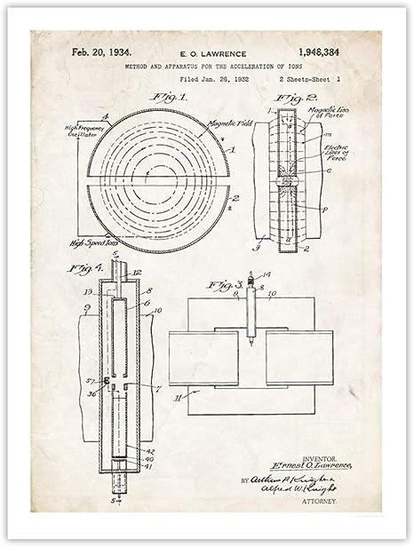 Cyclotron Atom Répartiteur Accélérateurs De Particules 1934