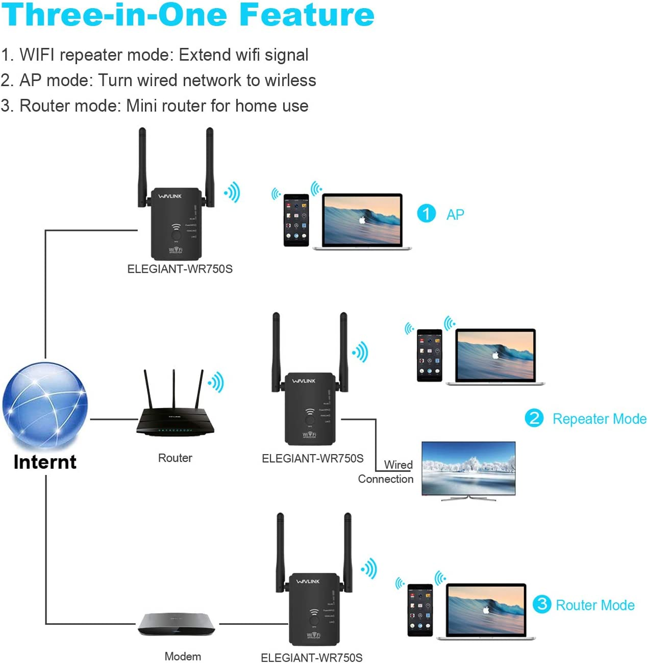 UTOPB - Repetidor de señal Wi-Fi inalámbrico de 2,4 GHz 300 Mbit/s con modo router, AP, repetidor, amplificador de señal con doble antena de alta ...