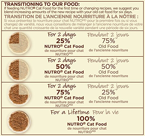 Nutro Finicky Cat Food
