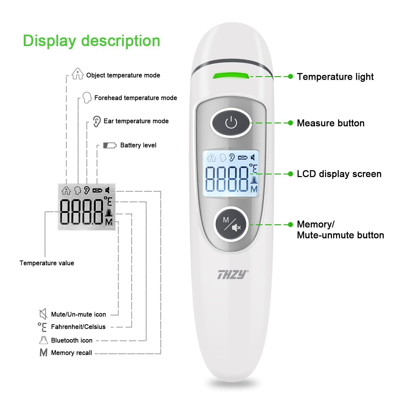 Forehead and Ear Thermometer, THZY Upgraded Digital Infrared Thermometer with Fever Indicator, Dual Mode Body Thermometer Suitable for Baby, Infants, Toddlers and Adult CE&FDA Approved by THZY (Image #4)