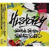 History-15th anniversary-