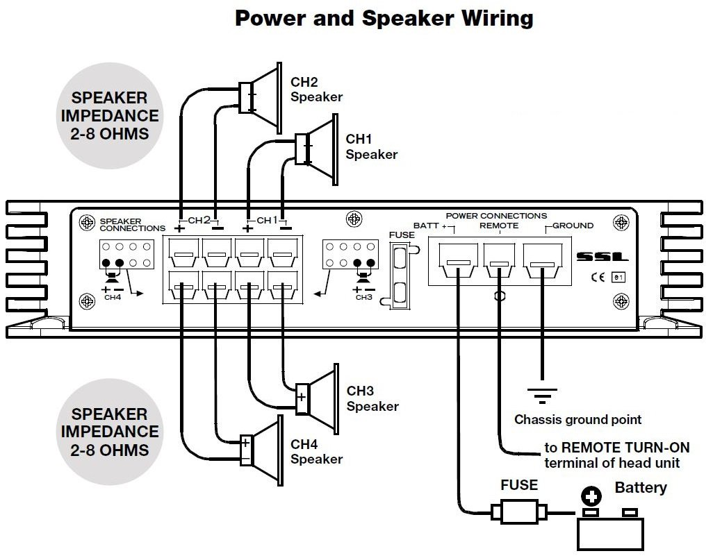 Sound Storm EV4.400 Evolution 400 Watt, 4 Channel, 2 to 8 Ohm Stable Class A/B, Full Range Car Amplifier by Sound Storm Laboratories (Image #5)
