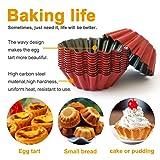 12 Pcs Egg Tart Molds Mini Tart Pan-Muffin Round