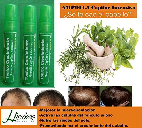 Most Popular Hair & Scalp Care