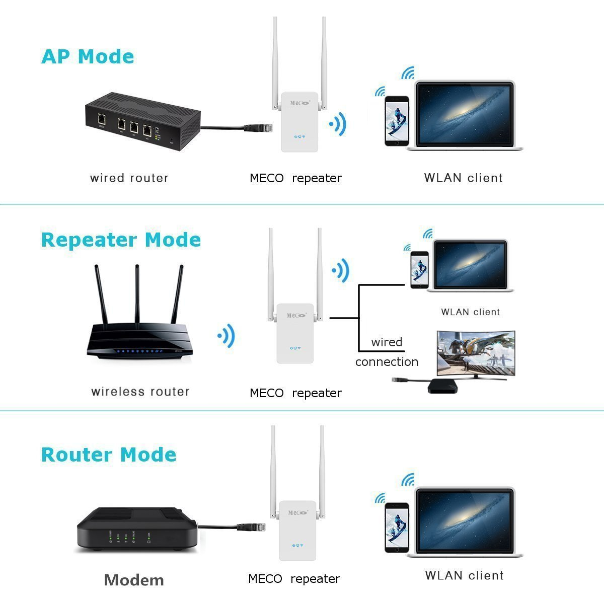 Home Network Wiring Design   Home Network Repeater Wiring Diagram Home  Network Diagram With