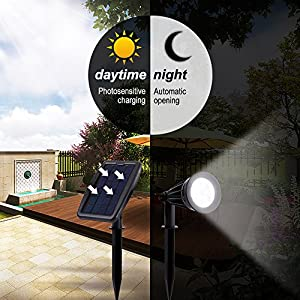 LivEdiotr Solar Spotlights 2-in-1 Waterproof Outdoor Solar Lights with Motion Sensor Landscape Lighting Wall Light Lawn Decor Auto On/Off for Yard Garden Driveway Pathway Pool Tree Patio - 2 Pack