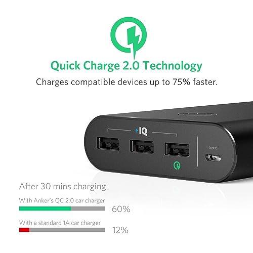 20%オフ、iPhoneを10回充電できる超大容量バッテリー「Anker PowerCore+ 26800」セットがタイムセール