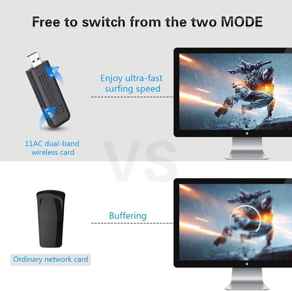 Mini 1200Mbps MeterMall Electronics Goods for WiFi Adapter 1200Mbps Wireless USB Network Adapter 802.11ac Dual Band 2.4G//5.8G with WPS Connection /& Analog AP Function