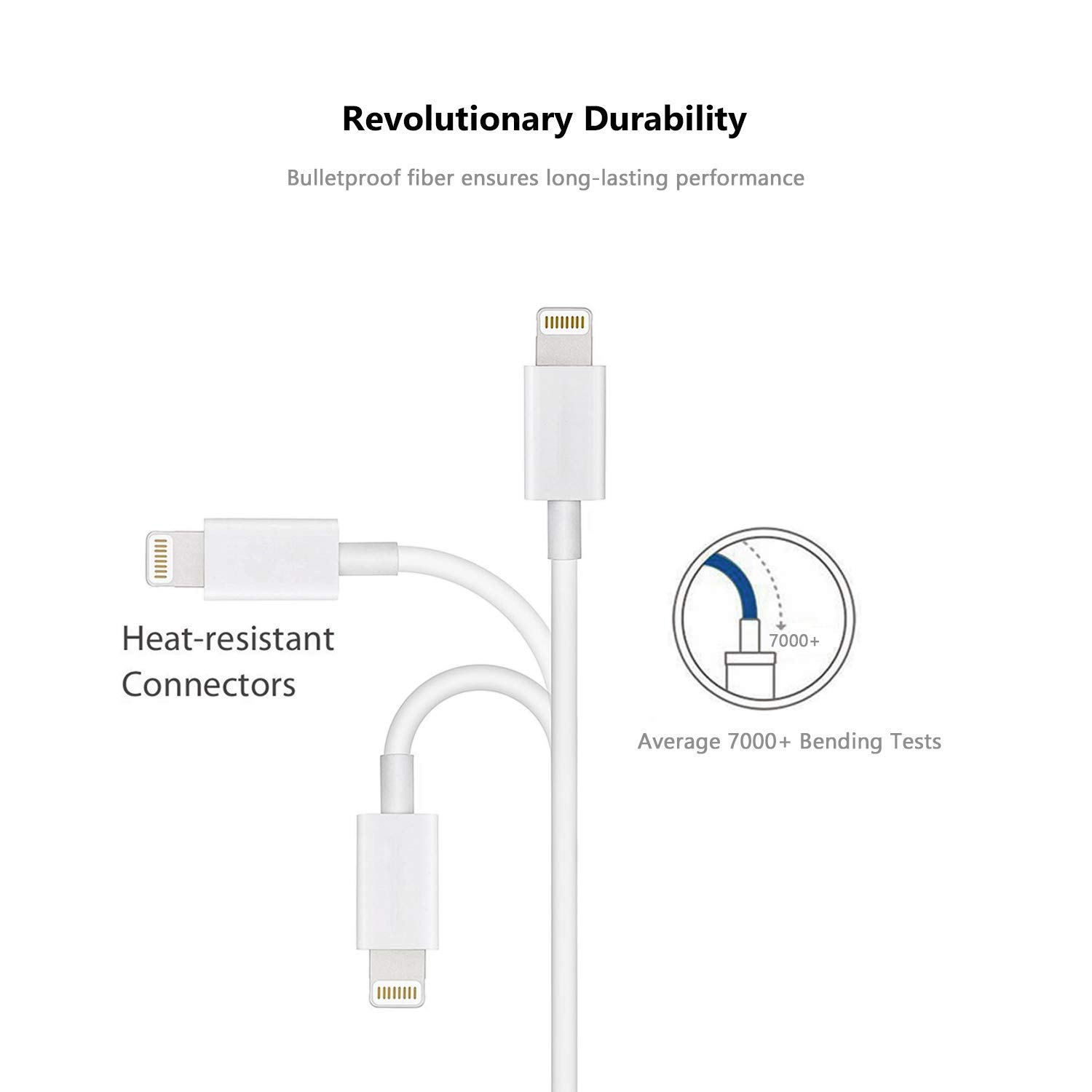 OMNIHIL White 8 Feet Long High Speed USB 2.0 Cable Compatible with korg kaoss pad kp3