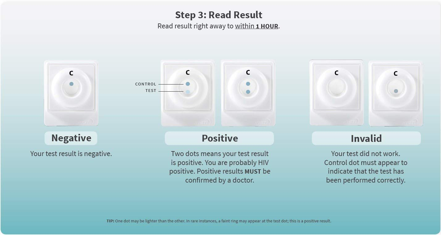 HIV Self Test INSTI® - Home Test Kit, Instant Results, 99% Accurate, CE  Marked