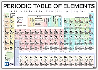 ptablecom 2018 vinyl periodic table poster 63x42 amazoncom industrial scientific - Dynamic Periodic Table App