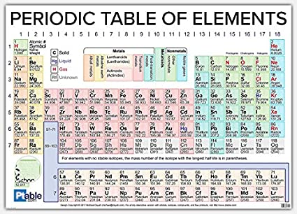 Ptable 2018 Vinyl Periodic Table Poster 63x42 Amazon