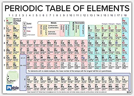 Ptable 2018 vinyl periodic table poster 63x42 amazon ptable 2018 vinyl periodic table poster 63x42 amazon industrial scientific urtaz Image collections