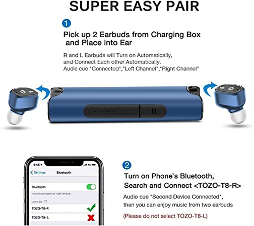 Auriculares Bluetooth STOGA S2 inalámbricos, IPX7, Impermeables ...
