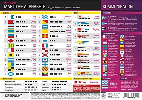Maritime Alphabete: Flaggen-, Morsezeichen- und Sprechfunkalphabet sowie Sonderzeichen Taschenbuch – 1. Februar 2016 Michael Schulze Schulze Media 3934705219 LA9783934705210