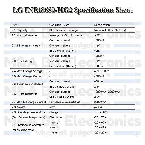 LG INR18650 HG2 High Drain Li-ion 3.7V 20A 3000mAh Rechargeable Flat Top Battery, (8 Pcs) by M&A BD Electronics by M&A BD Electronics (Image #1)