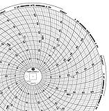 "Graphic Controls Circular Chart C479, 7 Day, 8.188"" Diameter, Range 5 to 40, Box of 60 Charts"