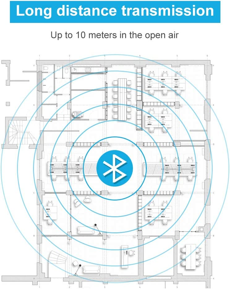 MP3 Player RAYROW Bluetooth Adapter 5.0 Audio Sender Empf/änger 2-in-1 USB Adapter mit 3,5 mm Digital Audio Kabel , Digital Aux Kabel f/ür PC//Laptop//Smartphone//Lautsprecher//Radio//CD