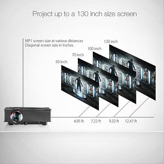BlitzWolf portátil WiFi proyector 1200lm LED inalámbrico Home ...