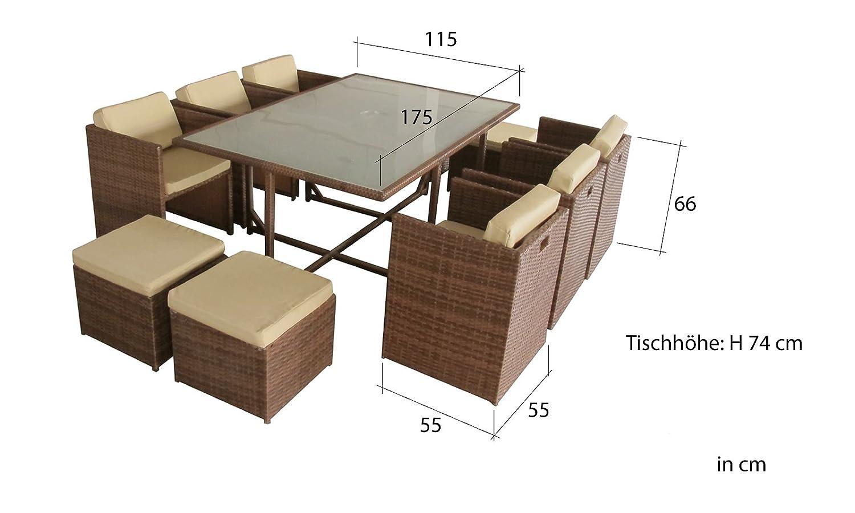 Durchschnittliche Tischhöhe durchschnittliche tischhohe hausdesigns co