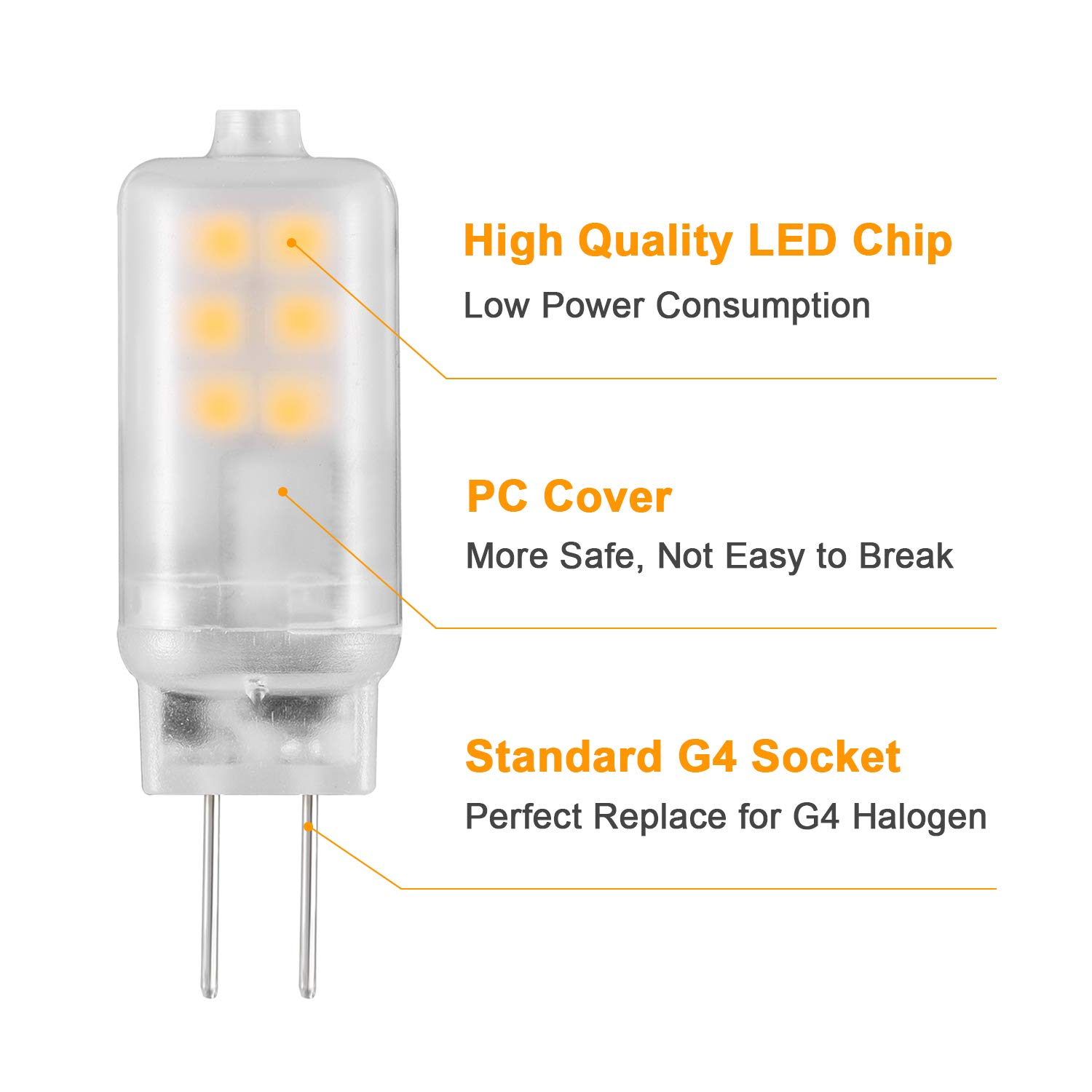 Not Dimmable Warm White 3000K Bulb 10er Pack 360/° Beam Angle No Flicker 280LM AC 220-240V Eco.Luma G9 LED Bulbs 3W Equivalent 25W 28W 30W Halogen Lamp