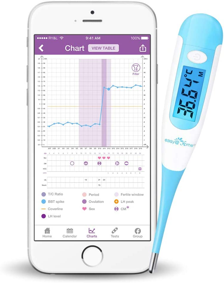 Easy@Home Digital Basal Thermometer with Blue Backlight LCD Display, 1/100th Degree High Precision and Memory Recall, FSA Eligible,For Ovulation Tracking and Natural Family Planning, Upgraded EBT-100B