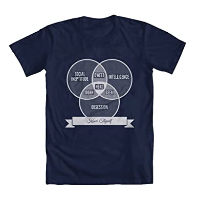 Amazon Geek Teez Nerd Venn Diagram Mens T Shirt Clothing