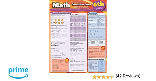 Math Common Core 6Th Grade (Quick Study: Academic): Inc. BarCharts ...