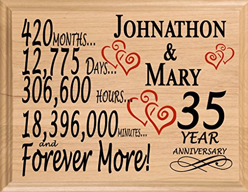 35 Year Wedding Anniversary Gifts: Compare Price To 35 Year Wedding Anniversary