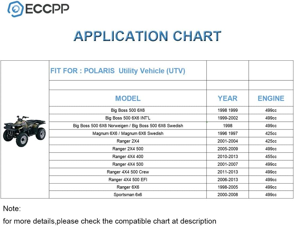 New Starter Fit on Polaris UTV Ranger 4x4 400 2010-2013 455CC 3090188