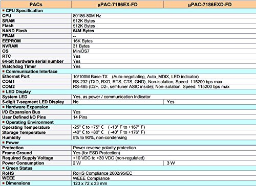 ICP DAS USA uPAC-7186EX-FD Data Acquisition Embedded Controller with 64 MB NAND Memory with 80 Mhz CPU and MiniOS7 by ICP DAS (Image #4)