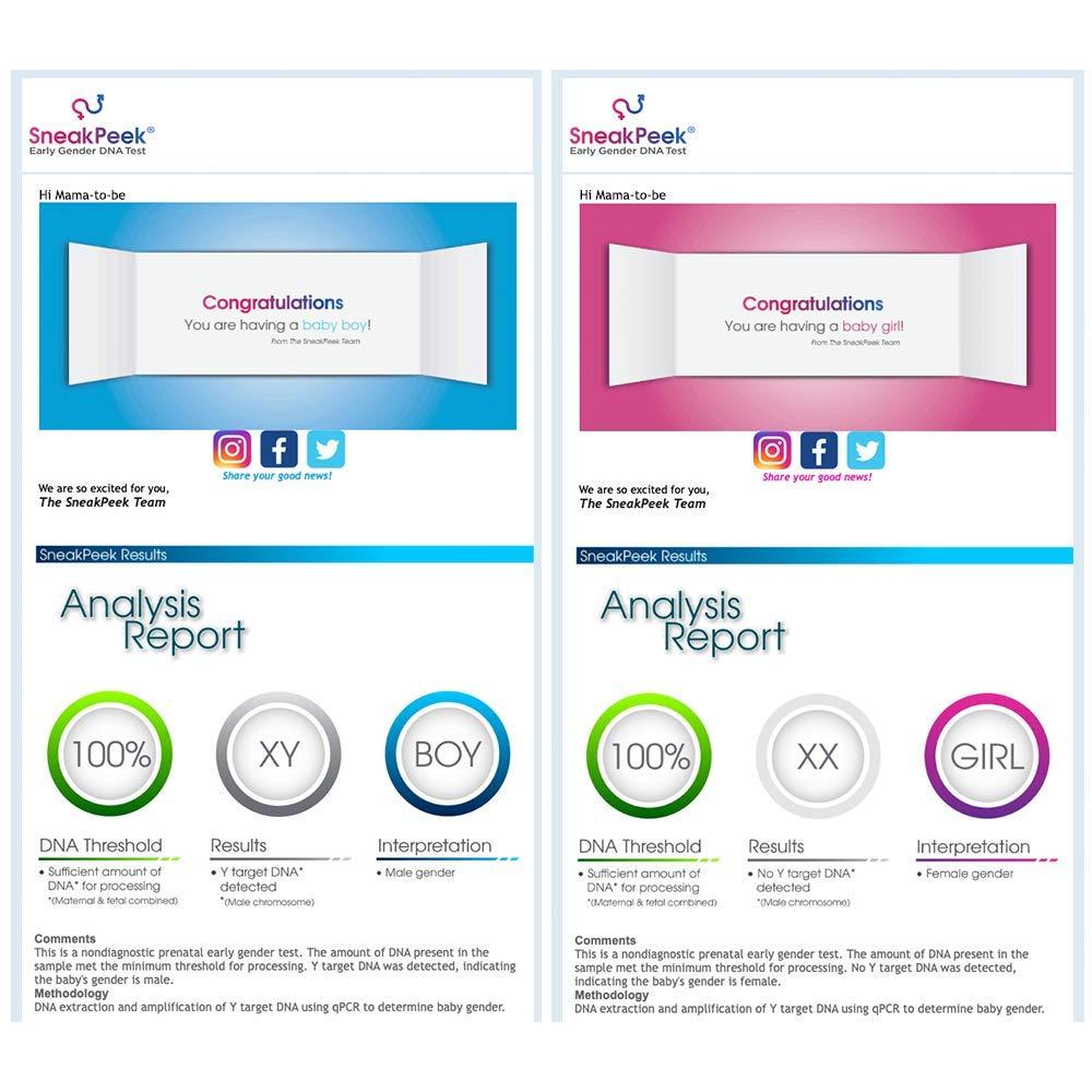 Pregnancy Gender Blood Test