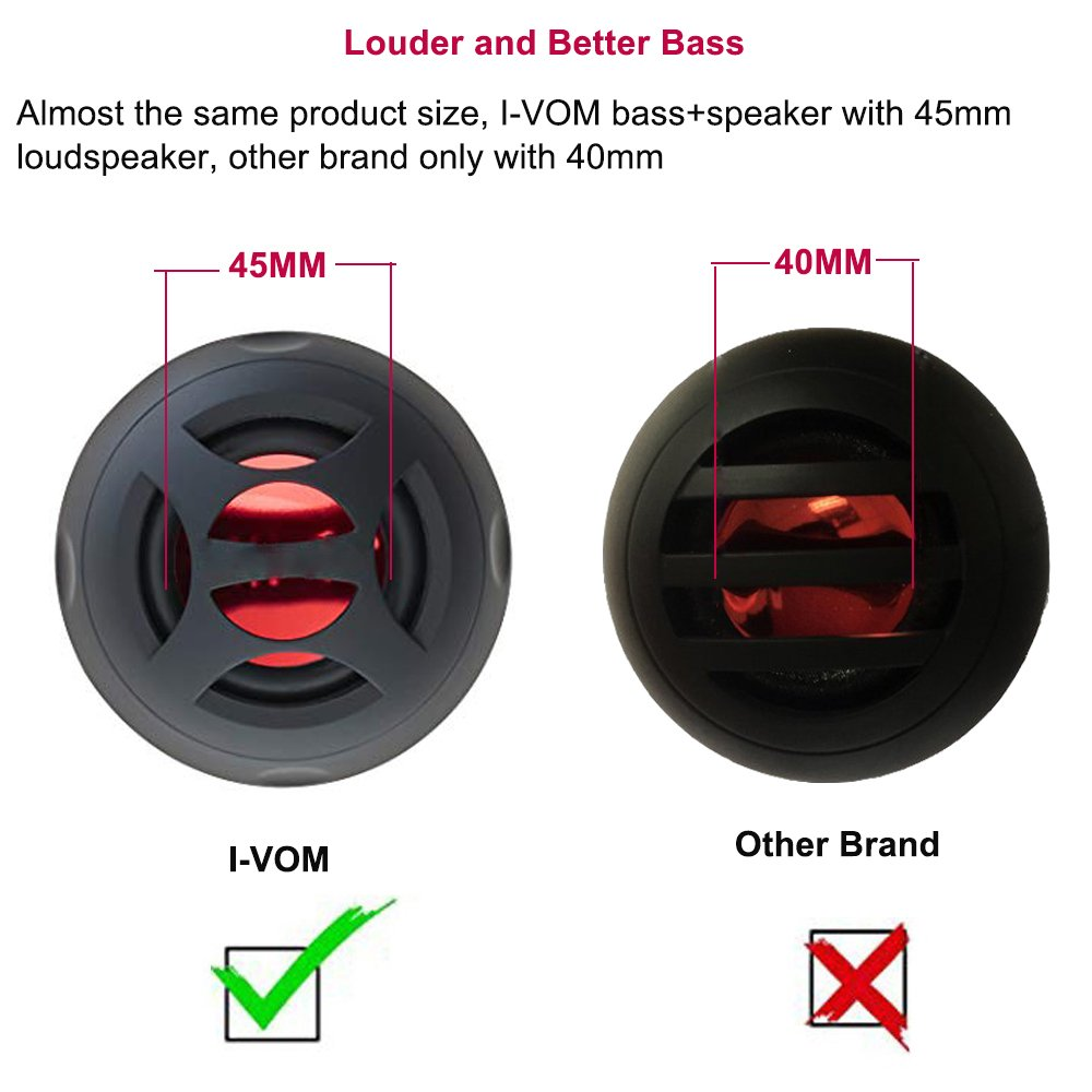 I-VOM Expandable BASS Resonator + Mini Speaker for iPhone/iPad/iPod/MP3 Player/Laptop - Black by I-VOM (Image #4)
