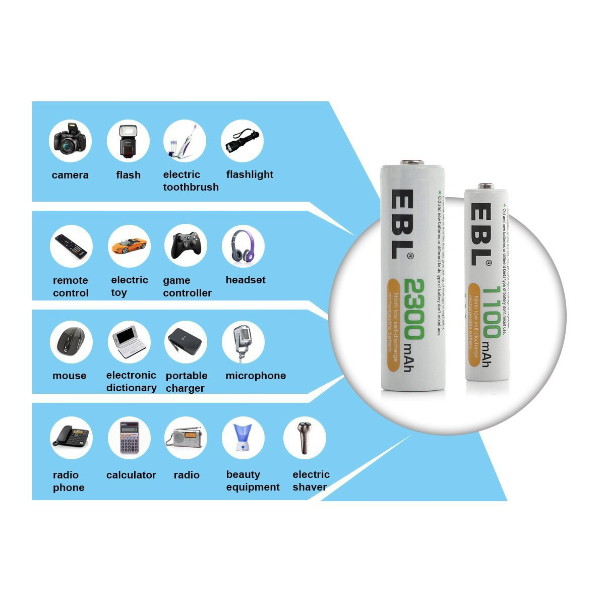 EBL 40Min iQuick Smart Battery Charger With USB Port and AA 2300mAh Rechargeable Batteries 4 Counts by EBL (Image #5)
