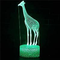 GXGX Dierenlamp kinderen verlichting kinderen dier tafellamp nachtlampje voor kinderen nieuwe verlichting LED…