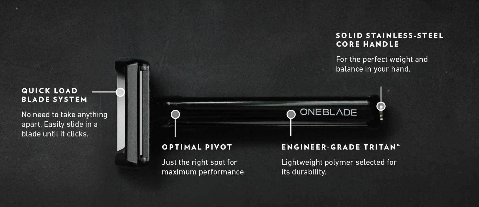 ONEBLADE CORE BLACK TIE SHAVE KIT, CORE Razor, Stand, Shave brush, Shaving cream, After shave balm by OneBlade