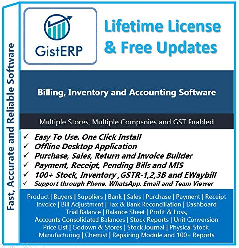 Billing, Accounting and Inventory Software For Retail Shop