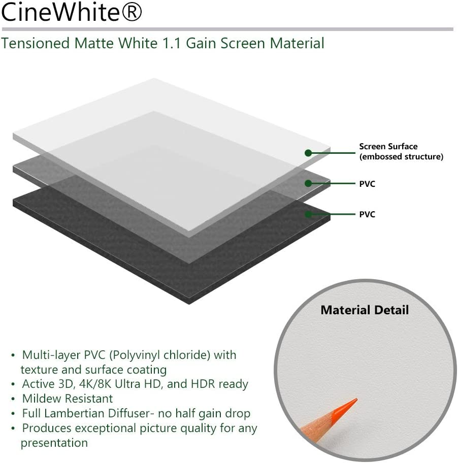Office Electronics 16 9 Active 3d 4k 8k Ultra Hd Fixed Frame Home Theater Projection Projector Screen With Kit Elite Screens Sable Frame B2 Sb135wh2 135 Inch Diag Electronics Madeforme Pt
