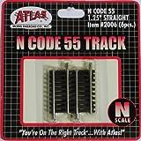 N Code 55 Nickel Silver 1.25