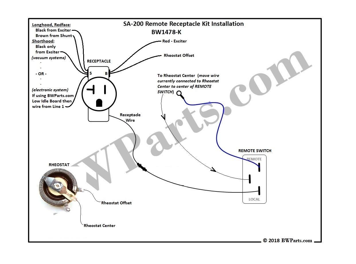 Amazon.com: Remote Receptacle Kit for Lincoln SA-200: Home ... on