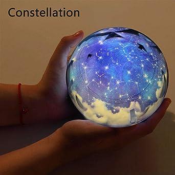 Cielo estrellado Luz Nocturna Planeta Proyector Mágico Tierra ...