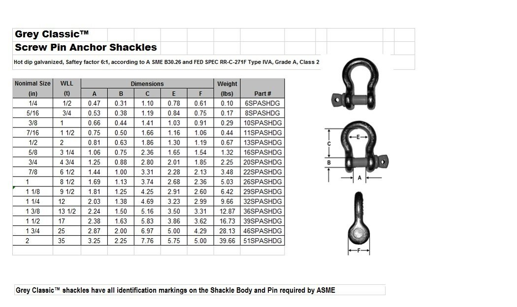 Size: #A2040 1 Pitch 1 Pitch Offset Links G/&G Manufacturing 171A2040 Roller Chain