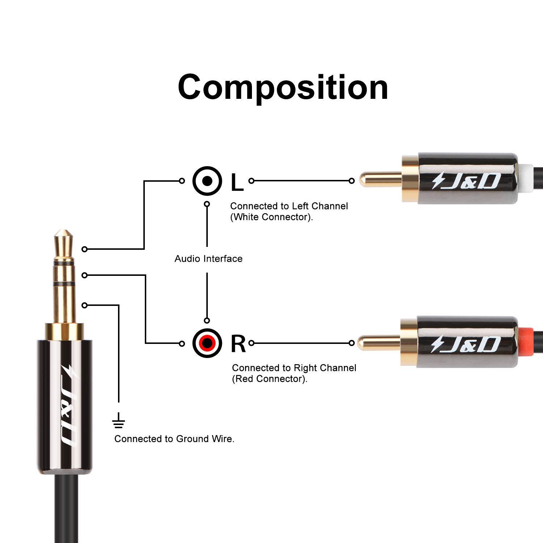 0.9m J/&D Chapado en Oro Macho de 3,5 mm a 2 RCA Macho Cable de Adaptador de Audio Est/éreo