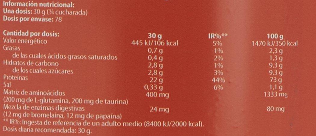 Scitec Nutrition Casein Complex proteína chocolate belga 2350 g