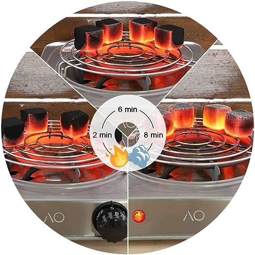 AO Blazer Cachimba hornillo eléctrico 1000W: Amazon.es: Hogar